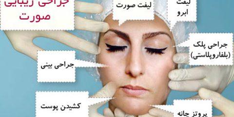 جراحی زیبایی صورت